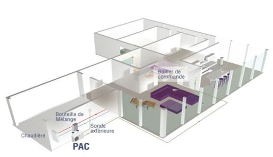 changer resistance chauffe eau fleck lyon contrat de courtage en travaux gratuit entreprise ajkhtv. Black Bedroom Furniture Sets. Home Design Ideas